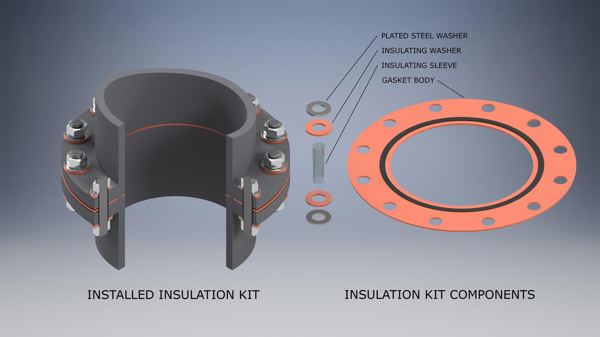 Cathodic Insulation Kits | TXG Industries